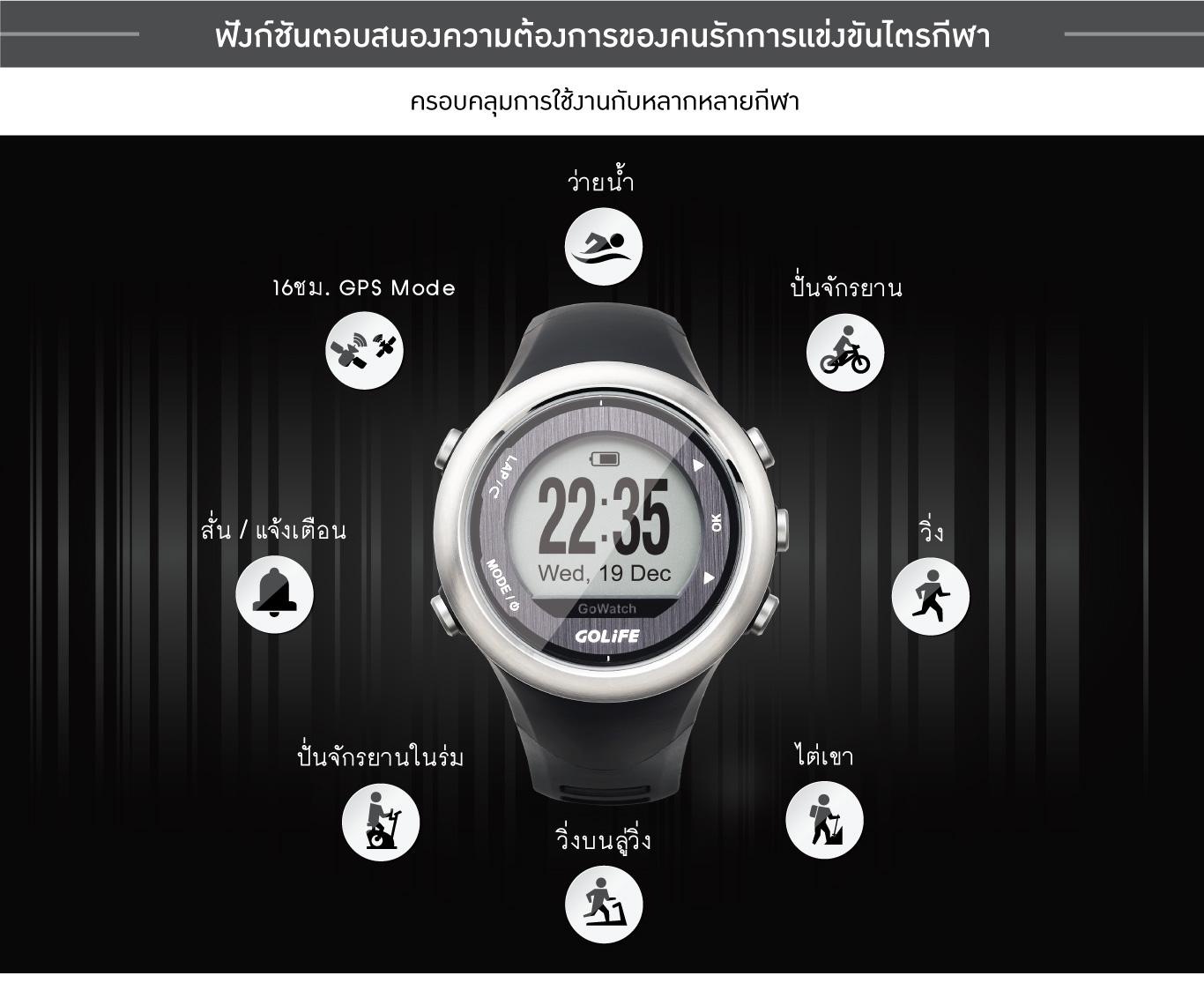 watch820i_03